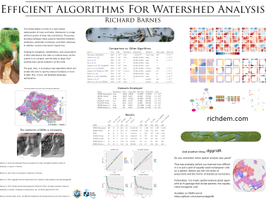 Thumbnail of poster entitled 'Efficient Algorithms for Watershed Analysis'